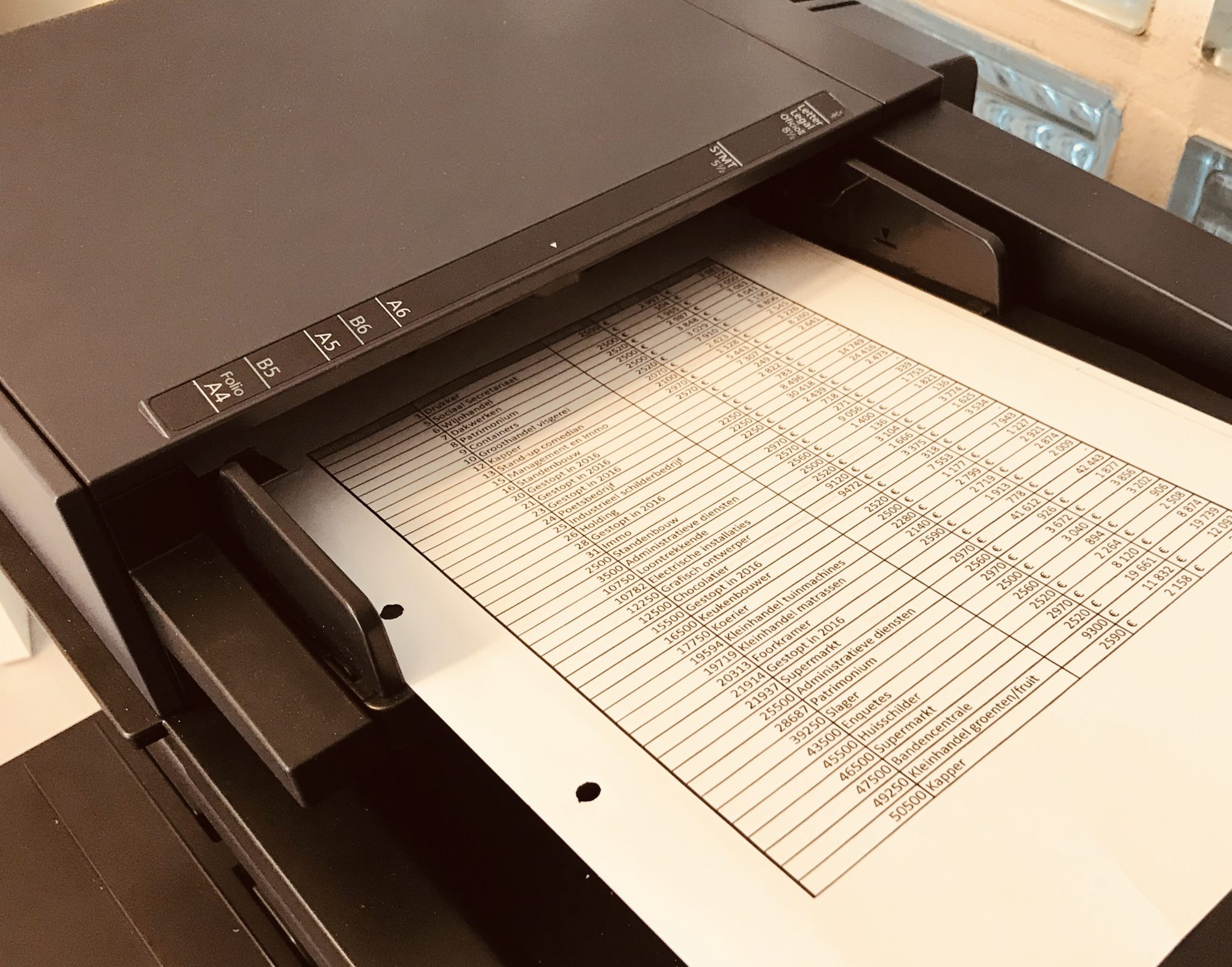 Scannen Documenten